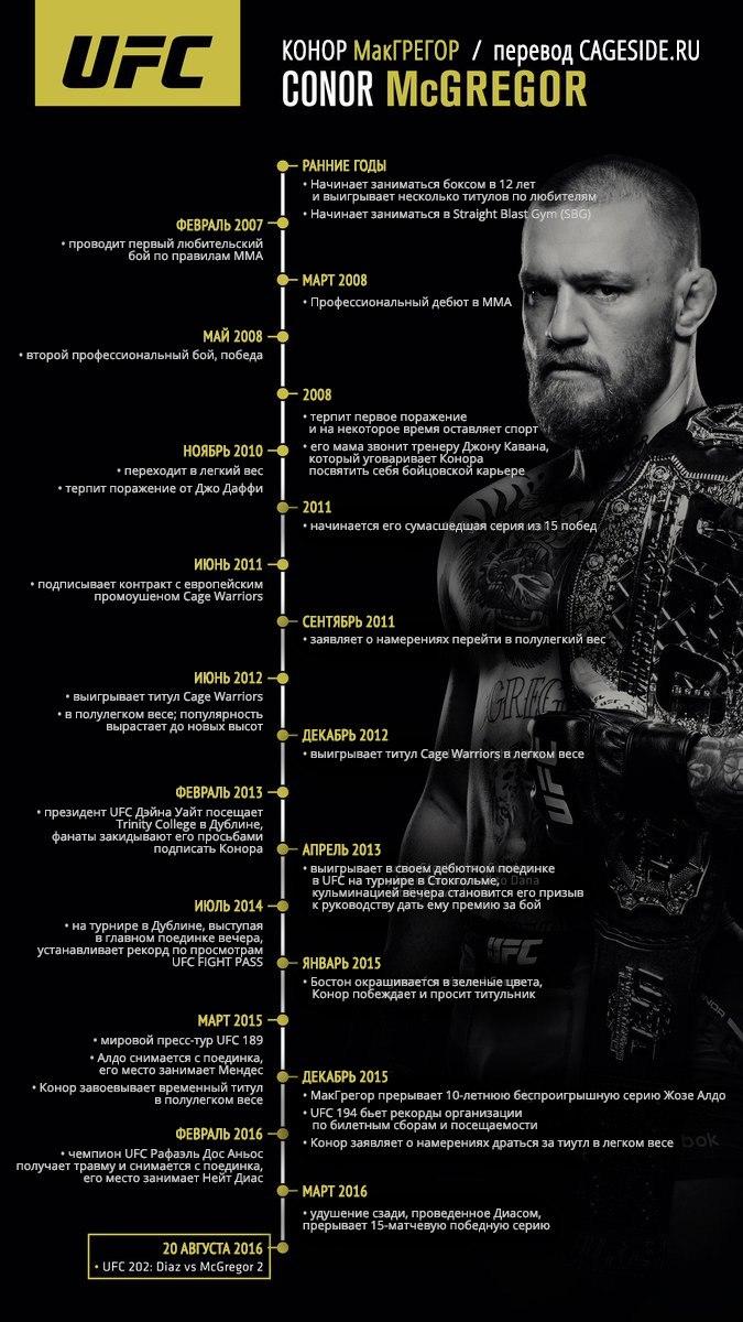 Konor-Infografika