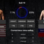 ВИДЕО БОЯ ACB 51: Родни Уоллас vs. Шамиль Гамзатов (Rodney Wallace vs Shamil Gamzatov VIDEO ACB 51)