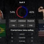 ВИДЕО БОЯ ACB 51: Леандро Сильва vs. Пэт Хили (Leandro Silva vs. Pat Healy VIDEO ACB 51)