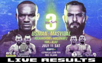 Результаты турнира UFC 251: Камару Усман — Хорхе Масвидаль, Петр Ян — Жозе Альдо