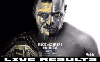 Результаты турнира UFC 252: Стипе Миочич — Даниэль Кормье 3